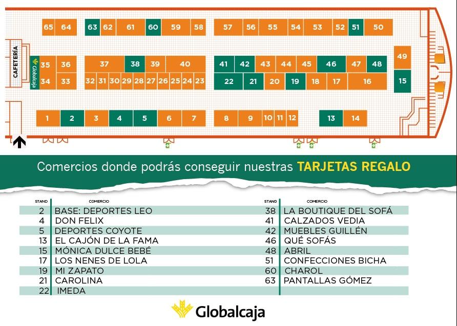 Sorteo de 80 Tarjetas Regalo de 20€ en Comercia Albacete