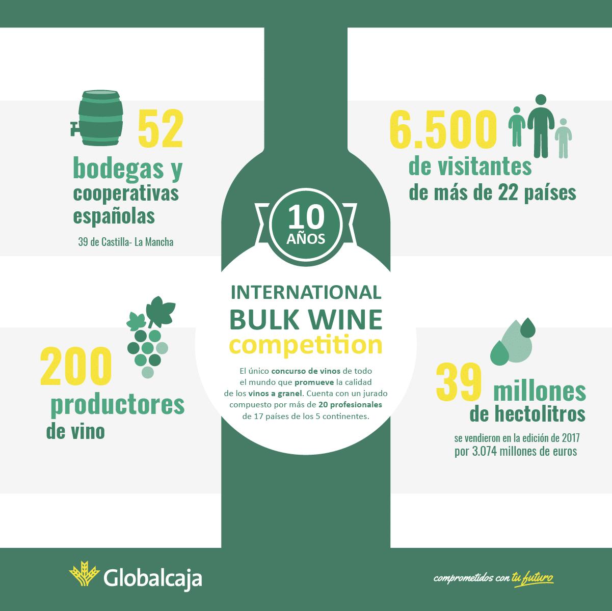 Infografía La World Bulk Wine Exhibition cumple 10 años